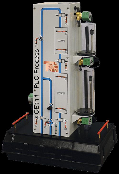 PLC Process Image